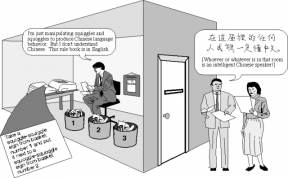 a response to searles the chinese room experiment Abstract: the chinese room thought experiment of john searle militates against   in order to test the virtual mind reply to the chinese room argu- ment, the.